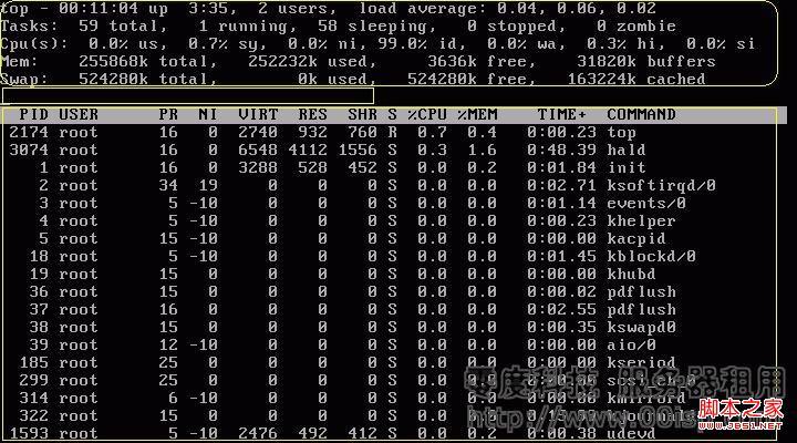 CentOS中使用top命令查看CPU